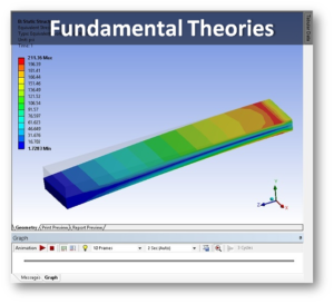 Fastway Ansys Workbench FEA Beam