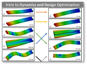 Fastway Solidworks Simulation Optimization
