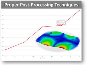 Fastway Simscale FEA Post Process Graph